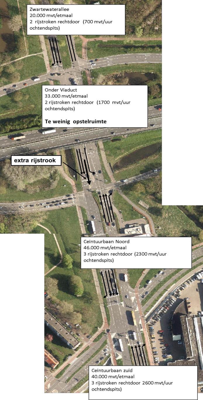 Verkeersdrukte Ceintuurbaan. Foto: Gemeente Zwolle