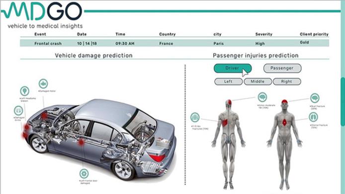 ongevalsanalyse Hyundai