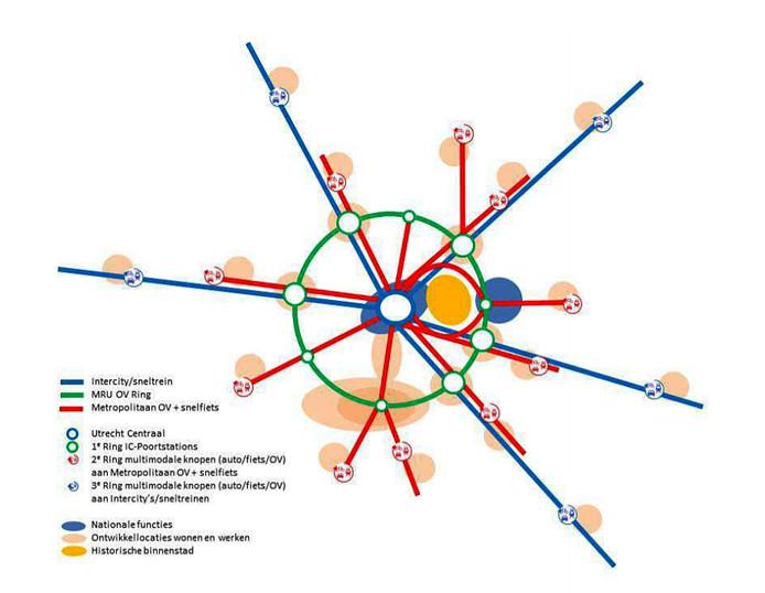 Mogelijke nieuwe locatie- en netwerkkeuzes in de Metropoolregio Utrecht.