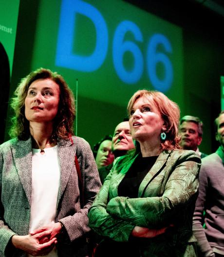 Opluchting bij D66, vooralsnog beperkt verlies