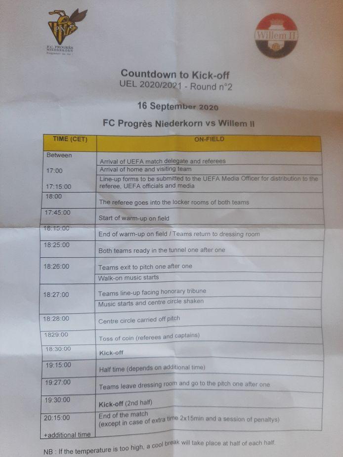 Het tijdschema van Progrès Niederkorn - Willem II.