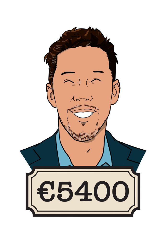 Martijn (35) is business development manager in de IT en verdient iets meer dan 5.400 euro per maand, inclusief bonus.