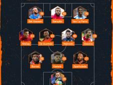 FC Transfervrij: deze ex-eredivisiespelers zijn gratis af te halen