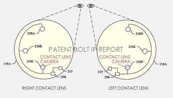 De contactlenzen hebben zowel links als rechts een camera.