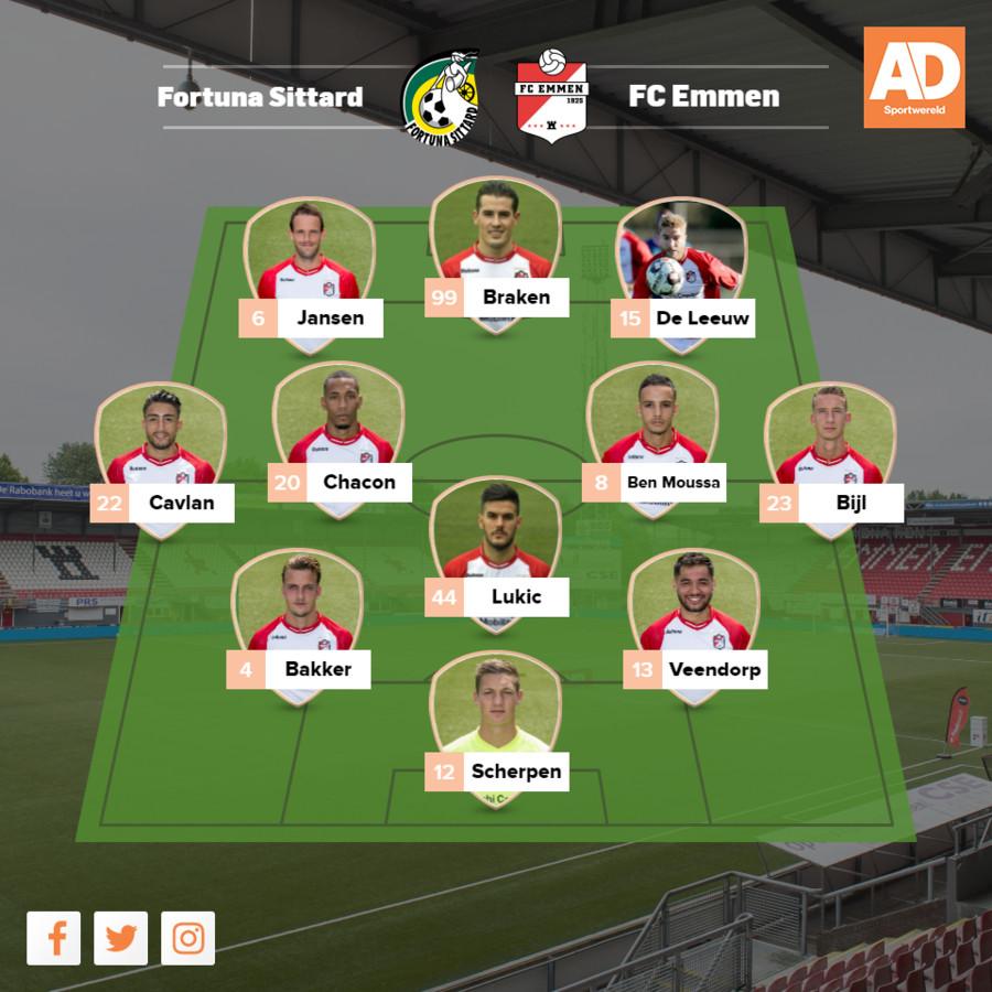 Verwachte opstelling FC Emmen.