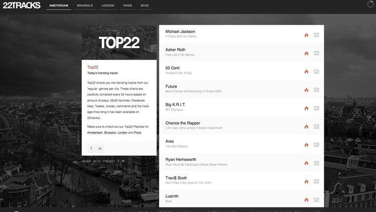 22tracks heeft een nieuwe website Beeld 22tracks