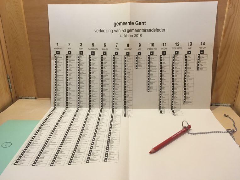 Een Gentse kiesbrief, met liefst 13 partijen.