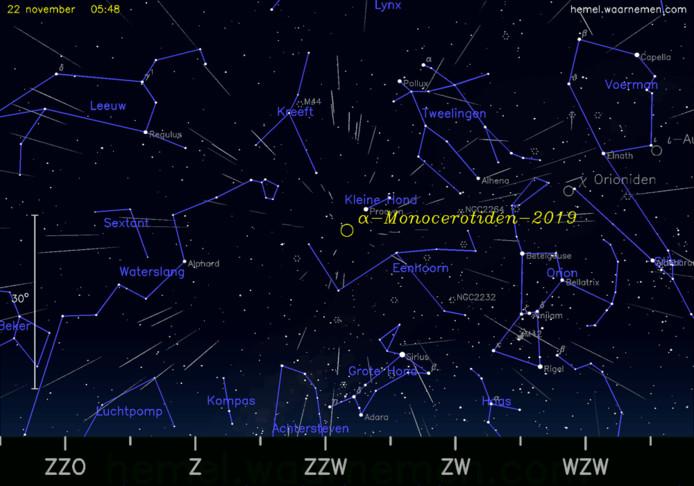 De meteoren lijken vanuit het sterrenbeeld Eenhoorn te komen.