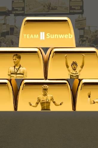 De emmer met toptalent stroomt nu écht bijna over: dit zijn de 16 goudklompjes waarmee Sunweb de komende jaren het wielrennen wil domineren