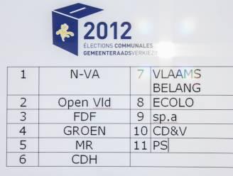 CD&V komt in 301 gemeenten op, Groen in 231 en VB in 208