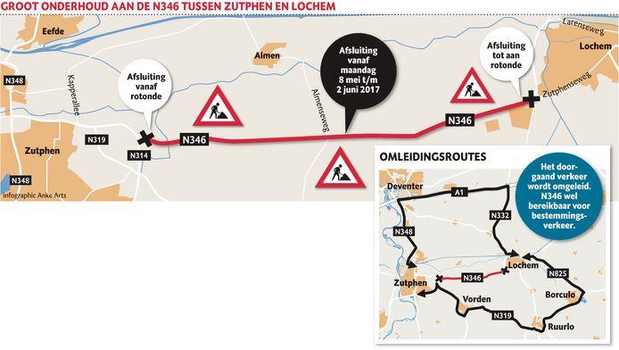 Groot onderhoud aan N346 tussen Zutphen en Lochem