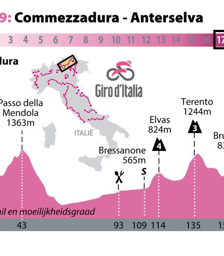 Dit krijgen de renners vandaag voor de kiezen in de Giro