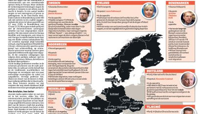 Overal hetzelfde verhaal: anti-migratie, anti-islam en anti-Europa