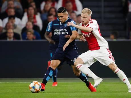 Ajax sloopt catenaccio van Vitesse