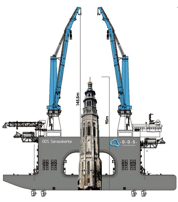 Chinese werf begint met de bouw van Walchers hijsplatform ...