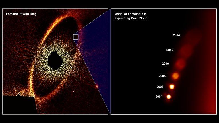 Simulatie van de Hubble-gegevens. Links ster Formalhaut en omringend materiaal, rechts de uitvergroting van Formalhaut b. Wat eerst een planeet lijkt, blijkt later een langzaam uit elkaar vallende verzameling kosmische brokstukken en ruimtegruis. Beeld NASA, ESA, A. Gáspár and G. Rieke (University of Arizona)
