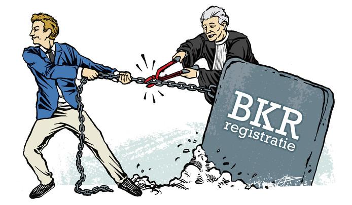 BKR-registratie.