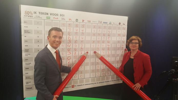 De ChristenUnie blijft volgens Jurgen van Houdt en Gerda Dekker op 3 zetels staan