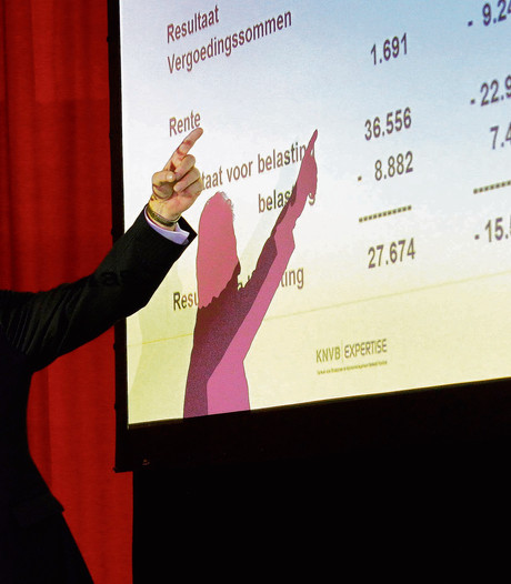 Financiële communicatie  bij PSV oogt rommelig