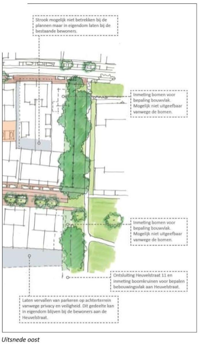 Een tekening van de plannen tot dusver voor het Centrumplan Gilze (oost).