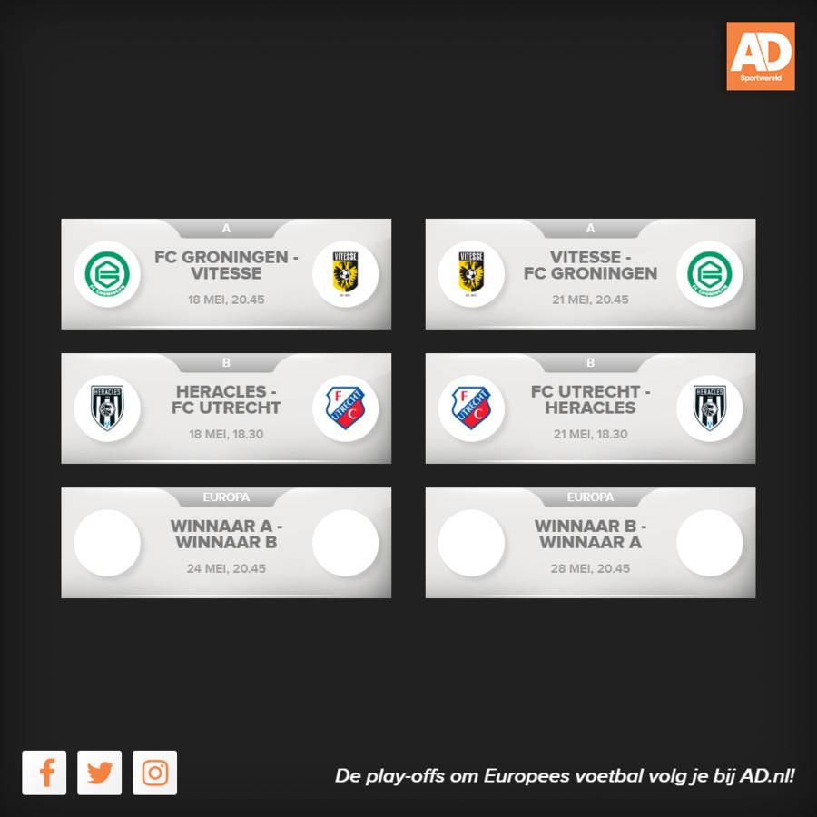 Het speelschema richting Europees voetbal.