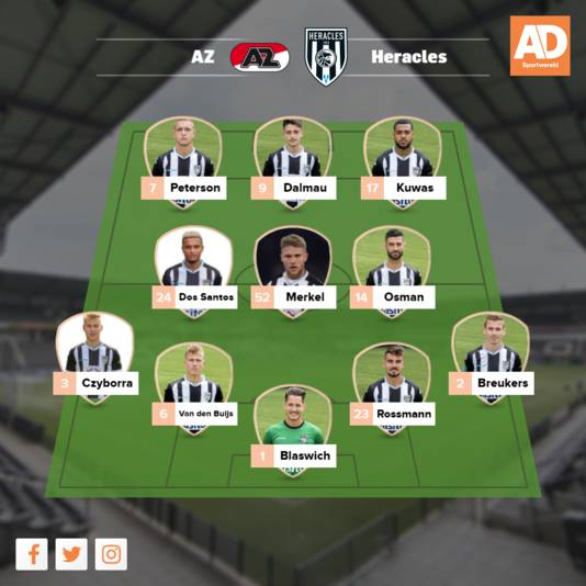 Opstelling Heracles Almelo.