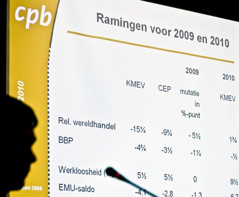 Volgens De Haan en Cai zijn door de rekenmethode die het CPB gebruikt al veel vaker te negatieve voorspellingen gedaan over na-oorlogse recessies. Foto ANP Beeld