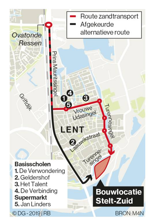 De routes voor het zandtransport in Lent.