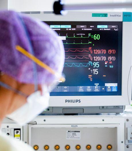Drie coronapatiënten minder op intensive care: 'Zal nog iets verder dalen'