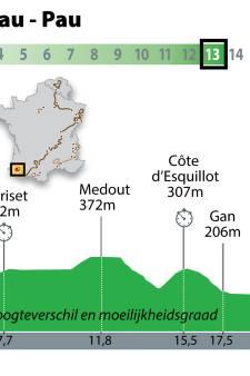 Tour voor de 71ste keer in Pau, maar pas de derde tijdrit