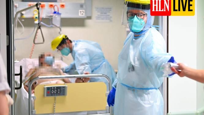 OVERZICHT. Dagelijks bijna 12.500 nieuwe besmettingen, meer dan 4.800 mensen in ziekenhuis