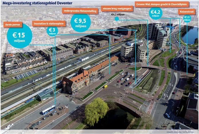 Het stationsgebied in Deventer vanuit de lucht in 2019, met goed in beeld wat in enkele jaren is geïnvesteerd. Daar blijft het mogelijk niet bij, nu een vierde perron op komst lijkt.