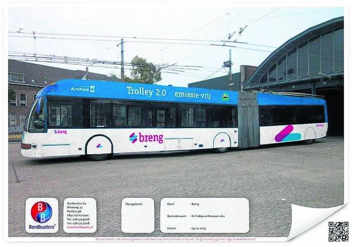 Zo had de Trolley 2.0 er uit moeten komen te zien.