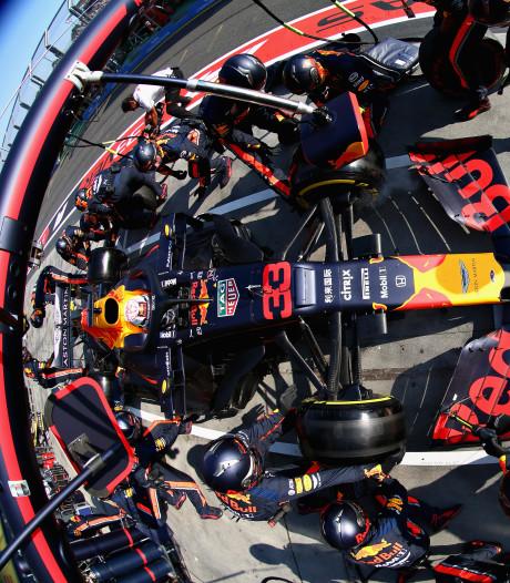 Wat kunnen we concluderen na de Grand Prix van Australië?