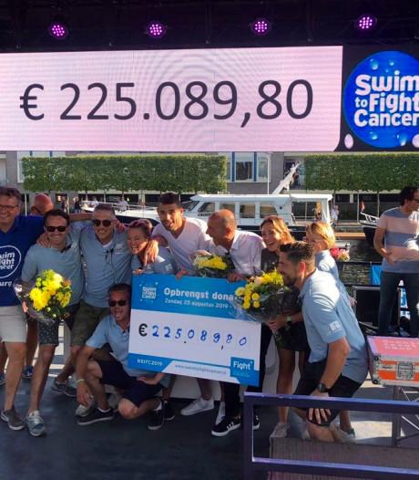 Swim to Fight Cancer haalt een recordbedrag op van 225.089 euro