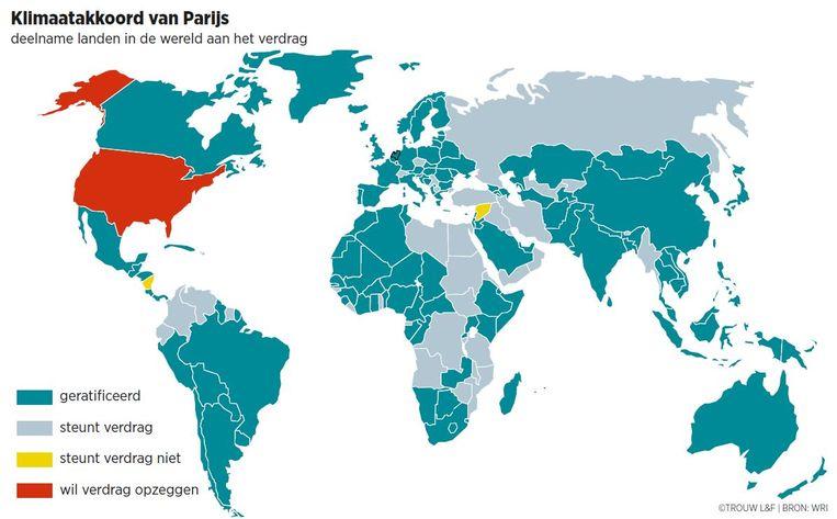 Klimaatakkoord van Parijs - deelname landen Beeld Trouw L&F
