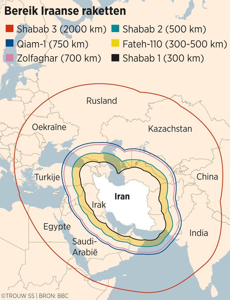 De Iraanse raketten hebben een bereik tot 20.00 kilometer. Beeld Sander Soewargana