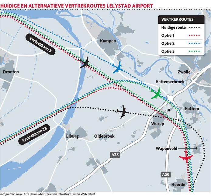 De vier routeopties boven de Noord-Veluwe die op tafel liggen.