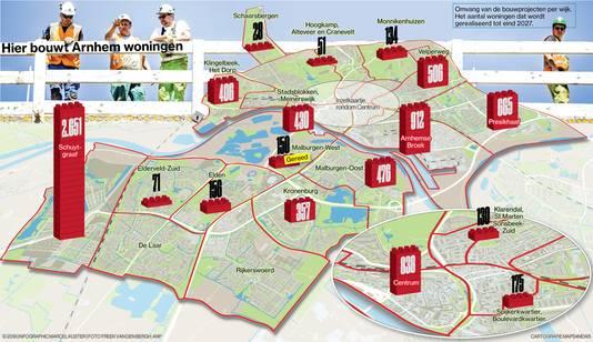 51c22a463af Woningnood? Er komen nog steeds huizen bij in Arnhem, zie hier waar ...
