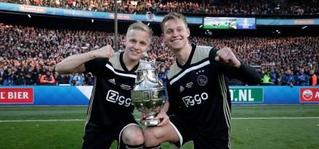 Poll: Wie wint de KNVB-beker?