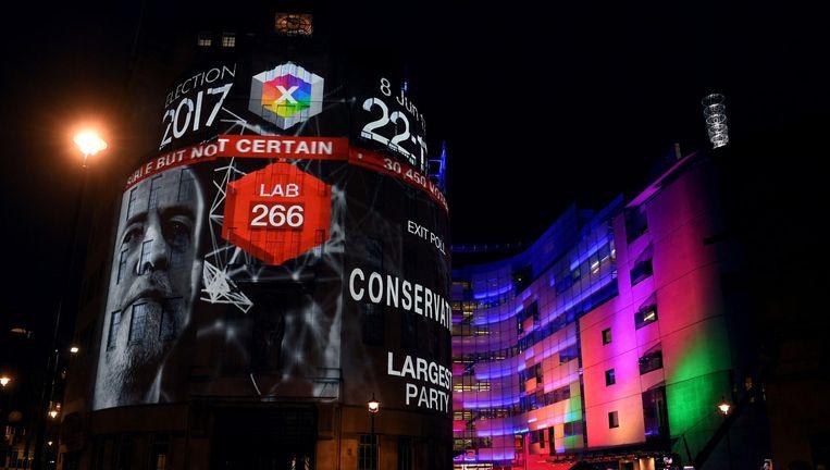 De BBC toont de exitpoll. Beeld afp