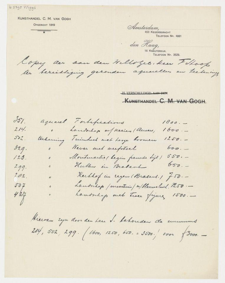 Lijst met tekeningen voor Frank Stoop in Londen, februari 1911. Beeld Vincent van Gogh Stichting