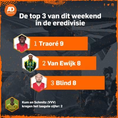 Traoré man van het weekend, doelman Van Crooij met een 4 'beste' VVV-speler