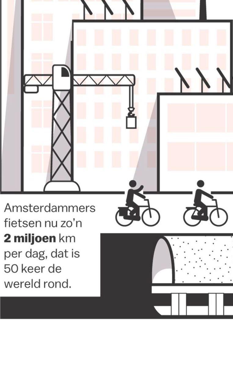 Waar het op neerkomt: meer fietsers. Meer voetgangers. Minder auto, maar meer metro en meer tram Beeld Laura Van Der Bijl/Jet de Nies