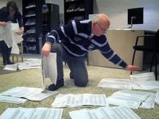 Beuningen en Wijchen sorteren voor op nieuwe kieswet