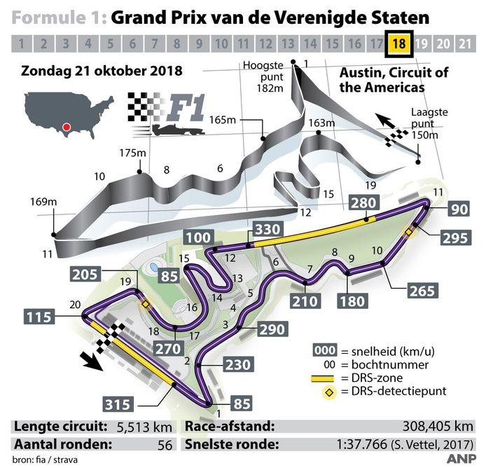 Het parcours van de Grand Prix van de Verenigde Staten in Austin.