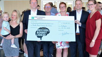 Rock And Roll Against Cancer schenkt 14.310 euro aan hersentumoronderzoek