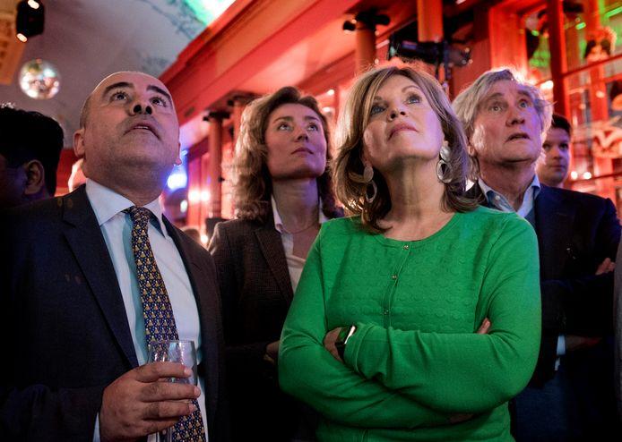 D66 kijkt teleurgesteld naar de schermen