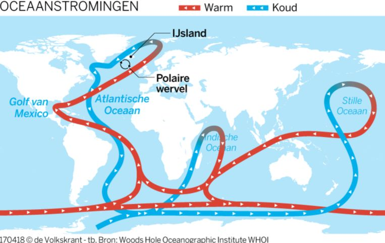 Image result for oceaanstromingen