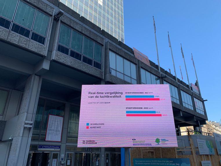 Het tijdelijk meetstation aan De Brouckèreplein. Op het scherm wordt de luchtkwaliteit getoond en vergeleken met het meetstation in de Wetstraat.